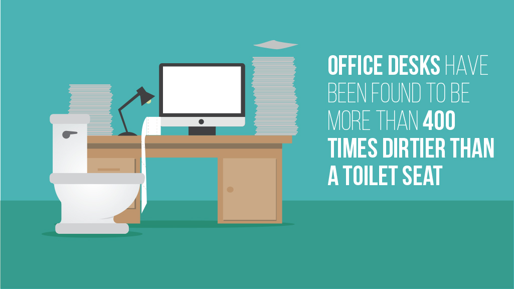 Keeping your desk clean? - Servicemaster Swansea